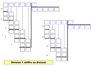 division-1-chiffre-au-diviseur-300x213