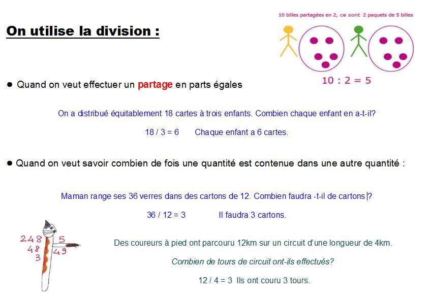 La Division Sdp Troubles Neurovisuels Et Dys