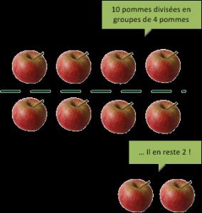 La division dans Mathématiques divison-pomme-284x300