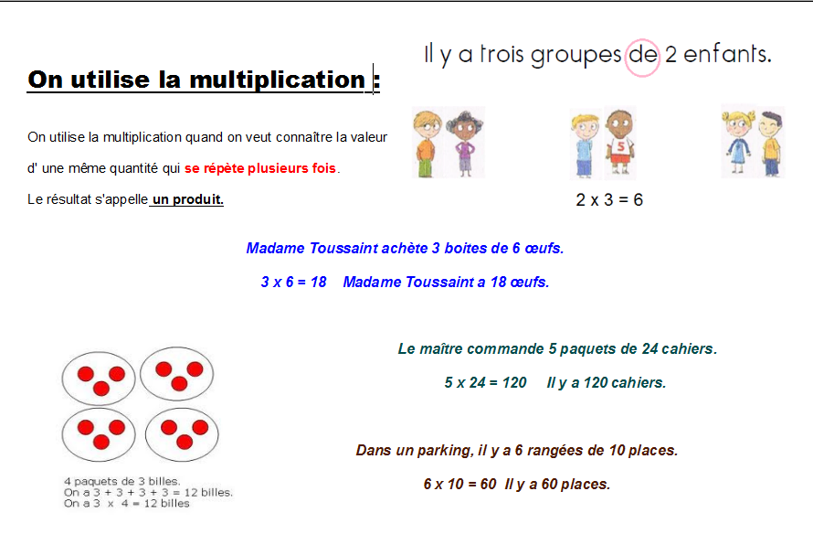 Sdp troubles neurovisuels et dys 2012 novembre 28 for La multiplication ce2