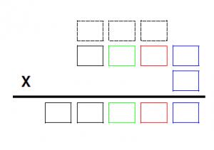 multiplication-1x4-300x211 gabarit opération dans Opérations