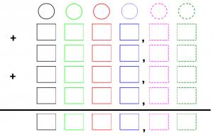 addition-decimaux-300x193 addition dans Opérations