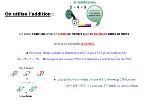 L'addition dans Mathématiques quand-utiliser-laddition-300x206