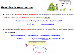 La soustraction dans Mathématiques quand-utiliser-soustraction-300x226