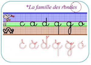 sans-titrela-famille-des-rondes-300x215