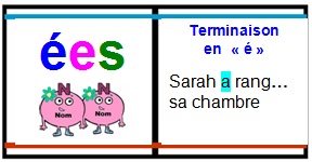 Accord du participe passé I (Dominos) dans Conjugaison accord-participe-passe