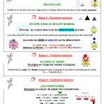 chemin-relecture-dictee-150x150 cahier interactif dans Façon montessori