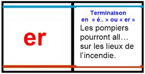 Infinitif ou participe passé ? dans Cartes mentales dominos-infinitif-ou-participe-passe-300x153