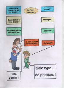 De l'importance des images ... dans Français types-de-phrases-217x300