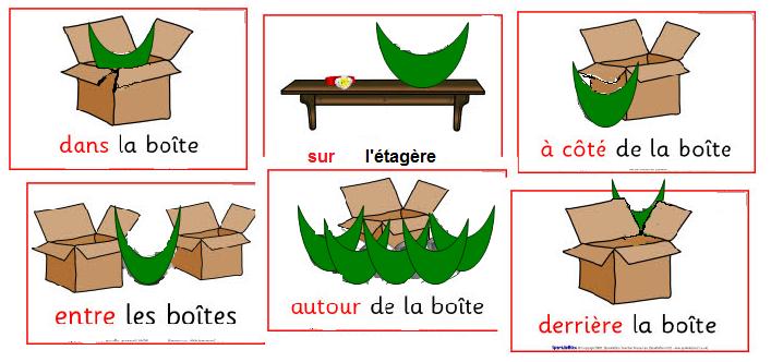 les pronoms relatifs pdf en anglais