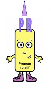 pronom-relatif-colle-174x300 dans Mnémotechnique