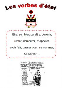 affiche-les-verbes-detat-211x300 nature des mots dans Grammaire