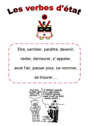 Verbe D Etat Et Attribut Du Sujet Sdp Troubles Neurovisuels Et Dys