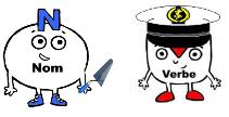 bonhommes-verbe-chef-et-nom-macon grammaire dans Le village des mots