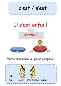 C'est /s'est dans Français cest-sest-214x300