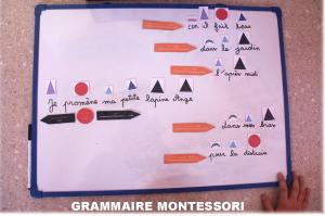 Fonction des mots dans Cartes mentales grammaire-montessori-300x199