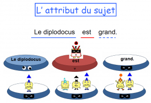 lattribut-du-sujet-300x205