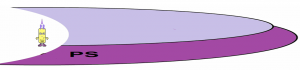 proposition-subordonnee-300x70 fonction des mots dans Grammaire