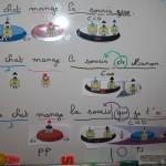 Analyse de phrases