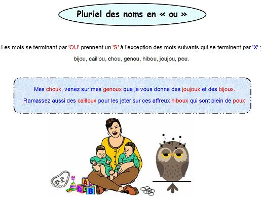 le pluriel des noms en anglais pdf