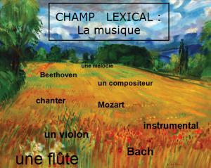 Carte mentale : le champ lexical dans Cartes mentales champs-lexical-la-musique-300x239