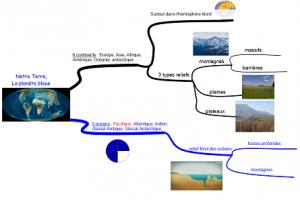 Carte mentale : Notre Terre dans Cartes mentales notre-terre-300x200