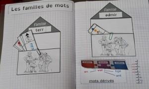 cahier interactif famille de mots