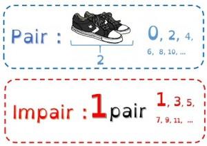 nombres pairs, impairs