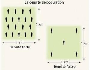 densite_population