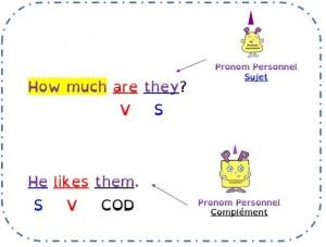 différence pronom sujet complément