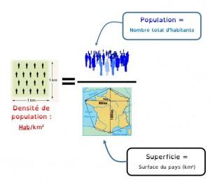 image densité population
