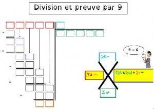division 1 chiffre et preuve par 9