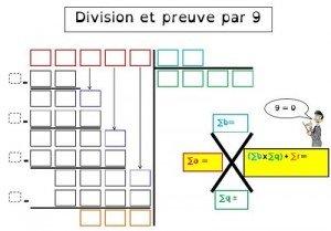 division et preuve par 9