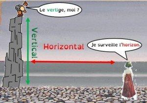 image mentale vertical horizontal