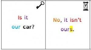 pronom pssessifs anglais