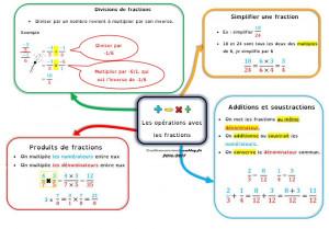 opérations de fractions