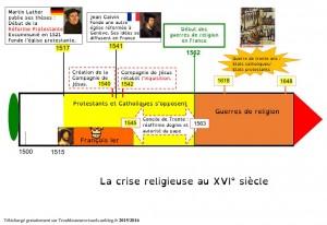Crise religieuse
