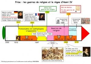 Guerre de religions corr