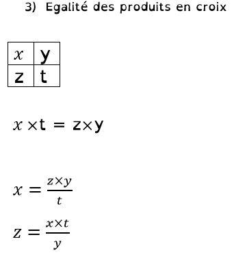 leçon résoudre un problème