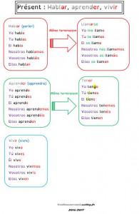 5 verbes