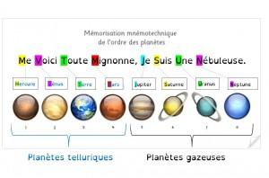 Mnémotechnique planètes